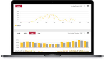 Aggregate System Monitoring